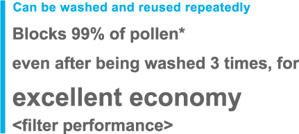 Blocks 99% of pollen* even after being washed 3 times, for excellent economy